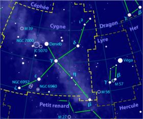 Constellation cygne